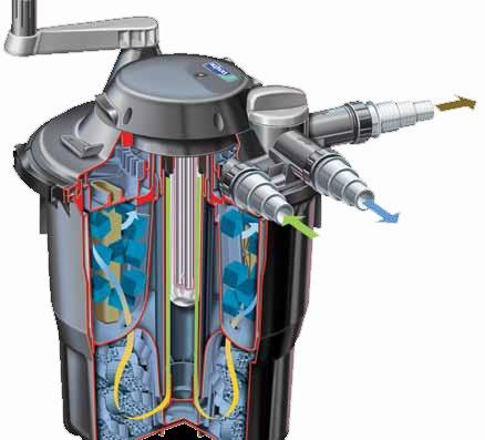 Bioforce Revolution 28000 UV-C